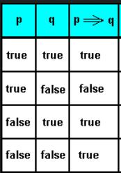 umpqua truth math logic war